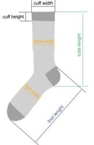 how to measure sock length